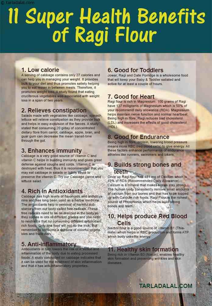 11-Super-Health-Benefits-of-Ragi-Flour