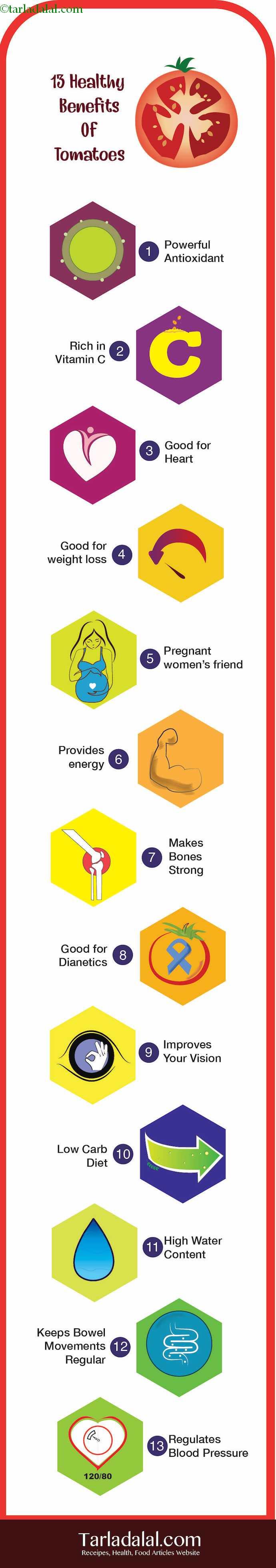 13-Amazing-Healthy-Benefits-of-Tomatoes