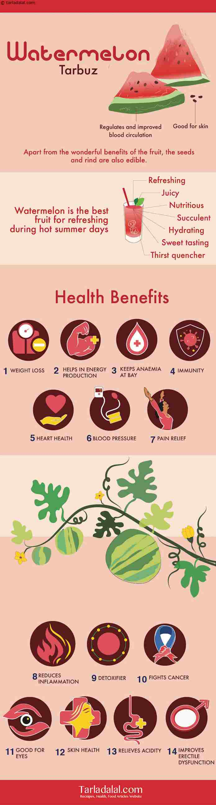 14-Health-Benefits-of---Watermelon