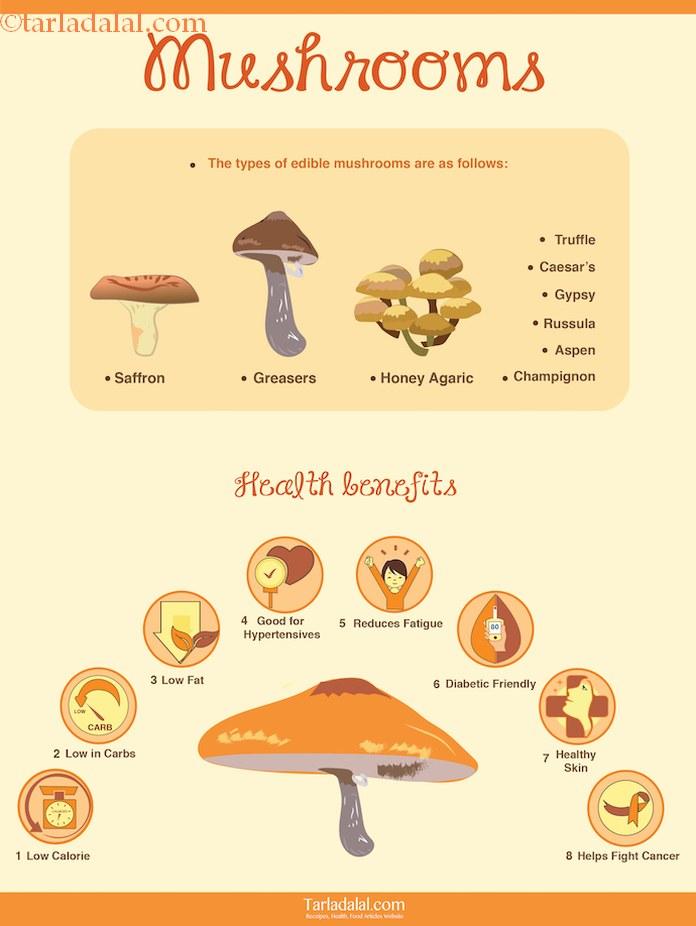 8-Health-Benefits-of-Mushrooms