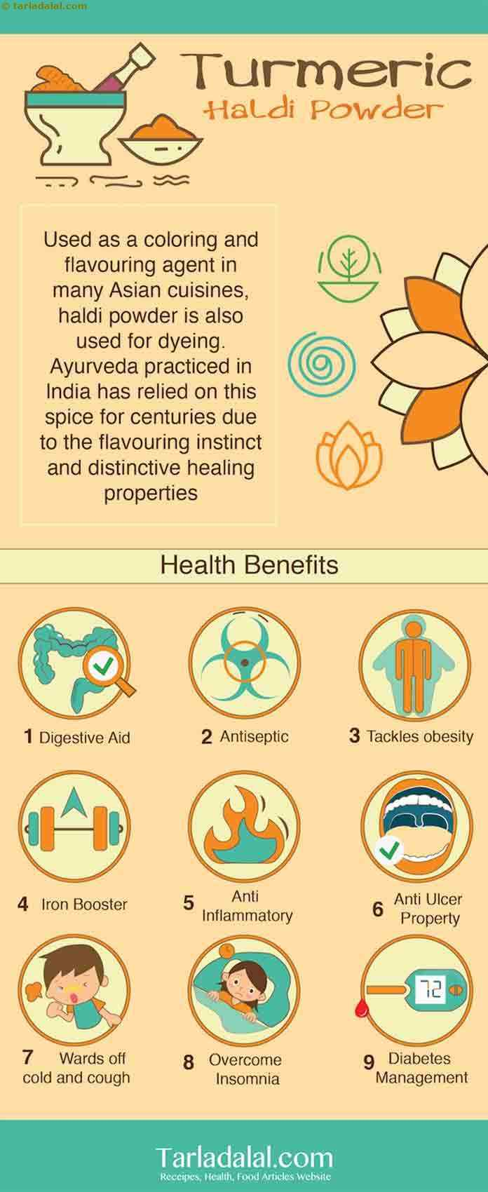 9-Health-Benefits-of-Turmeric