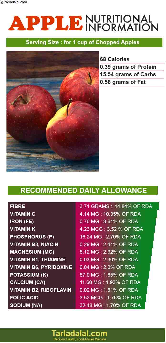 Apple-Nutritional-Information