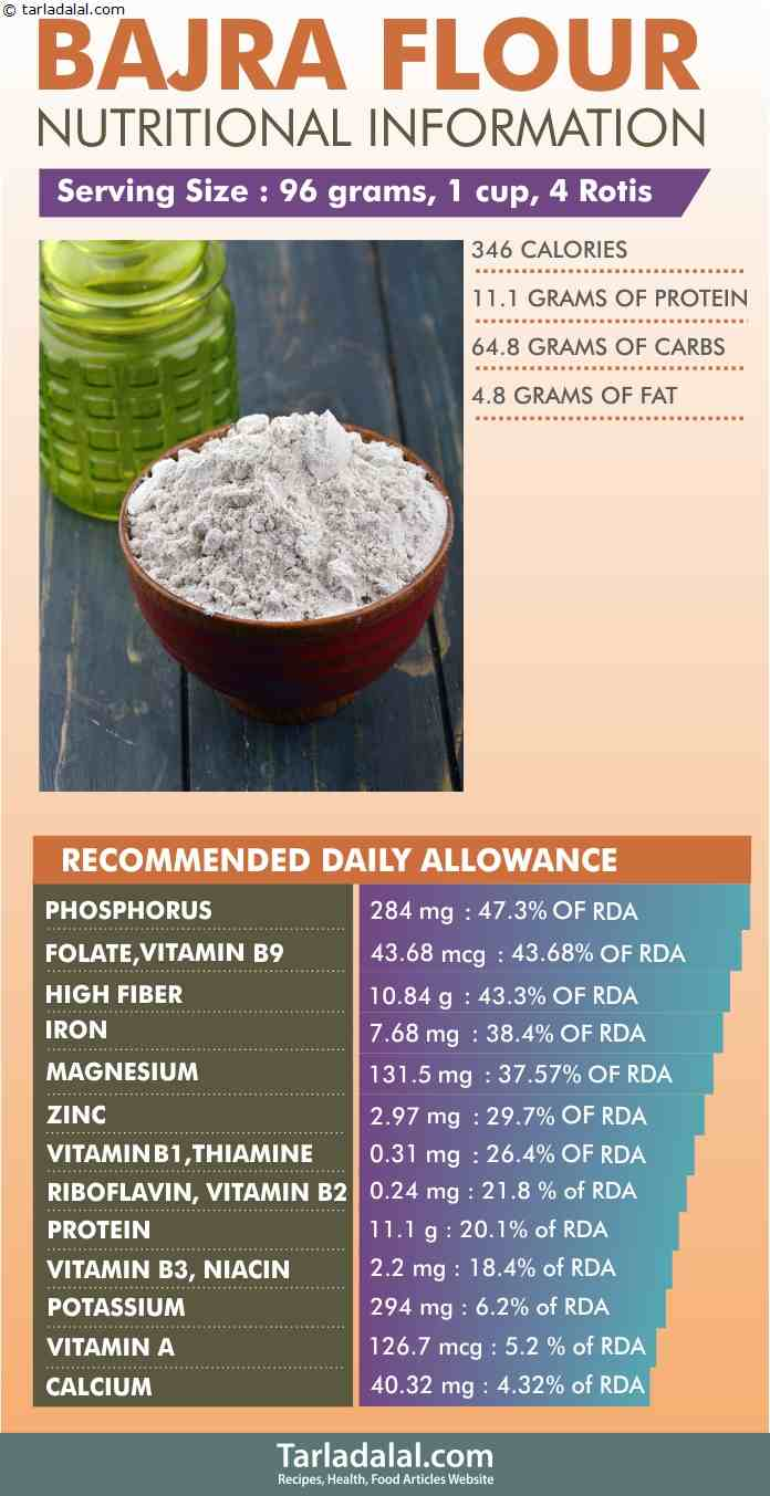 Health Benefits Bajra Flour Nutritional Information