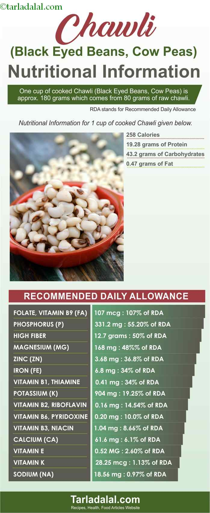 Nutritional-Information-of-Chawli-(Black-Eyed-Beans,-Cow-Peas)
