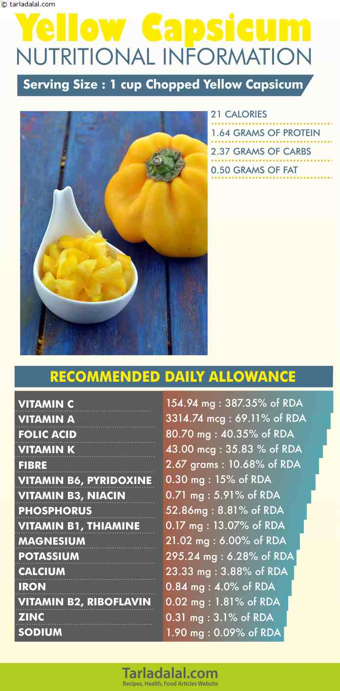 Yellow-Capsicum-Nutritional-Information